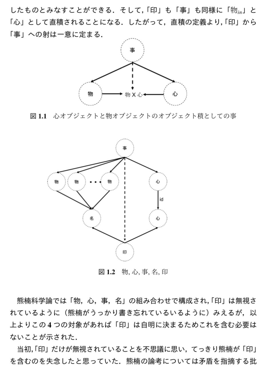 nc6-2
